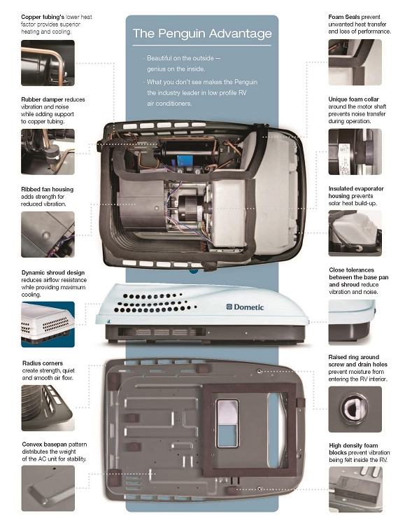 Dometic Low Profile Penguin Rv Air Conditioner