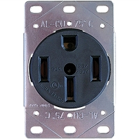 50A Receptacle Plate
