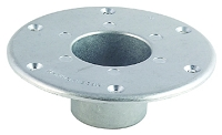 Table Leg Base, Pedestal Base, Round Flush Mount